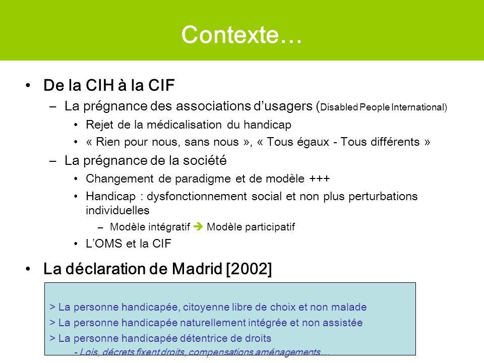 Contexte… De la CIH à la CIF La déclaration de Madrid [2002]
